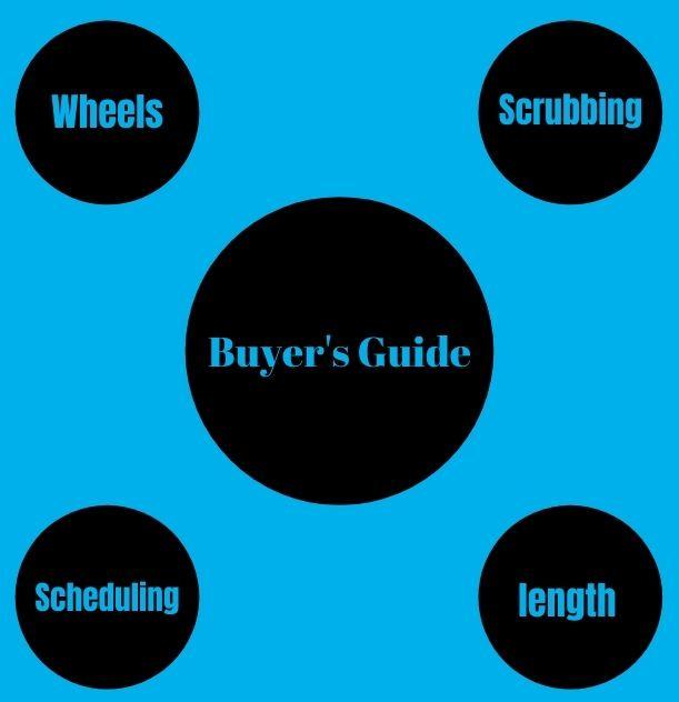 Best Pool Vacuum Buyer Guide